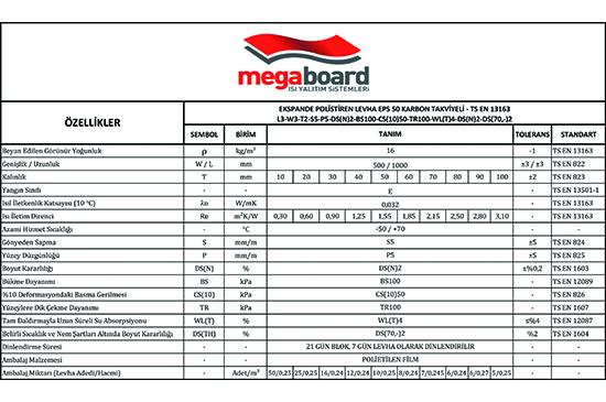 Megaboard EPS Teknik Bilgi Föyü
