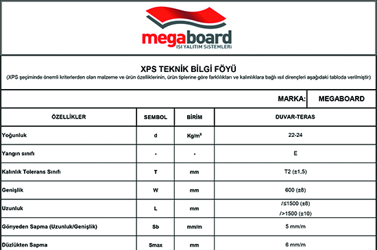 Megaboard XPS Teknik Bilgi Föyü